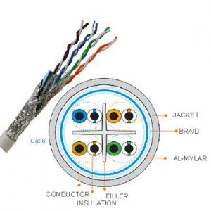Micronet SP1101X 305