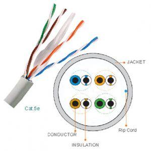 Micronet SP1101E 305