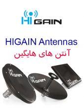 HIGAIN